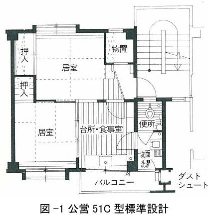 日本住宅公団 公営51C型標準設計 間取り