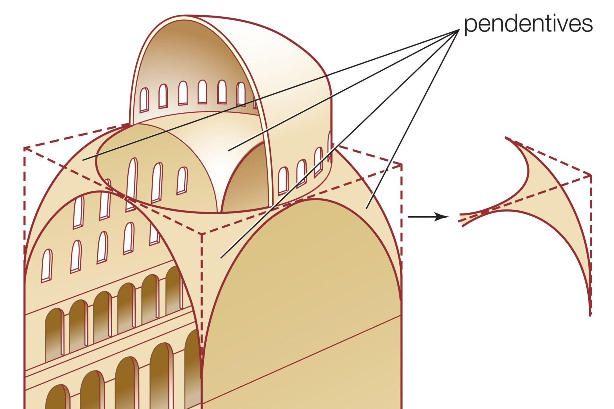 ペンデンティブドーム