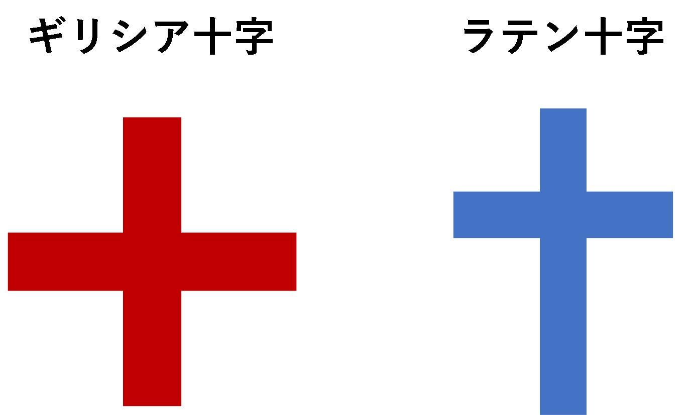 ギリシャ十字 ラテン十字