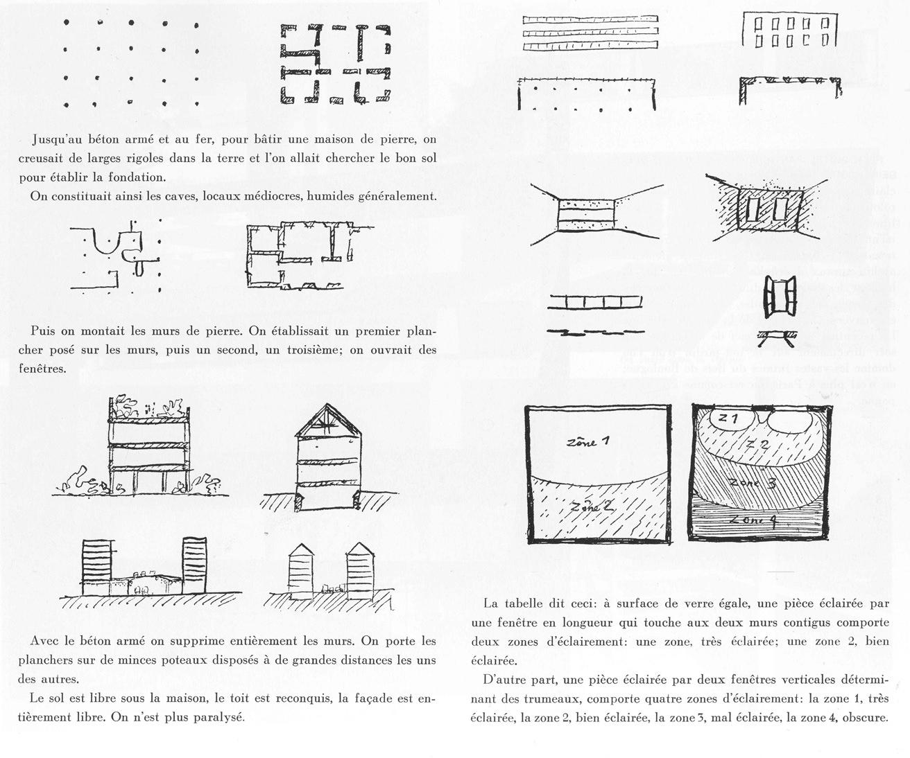 近代建築の5原則 新しい建築の5つの要点